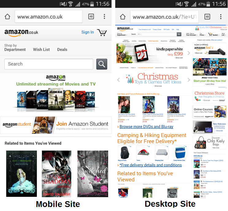 Both of the above are screenshots of Amazon.co.uk on mobile, the left their mobile responsive site and on the right, a desktop view of the site on mobile