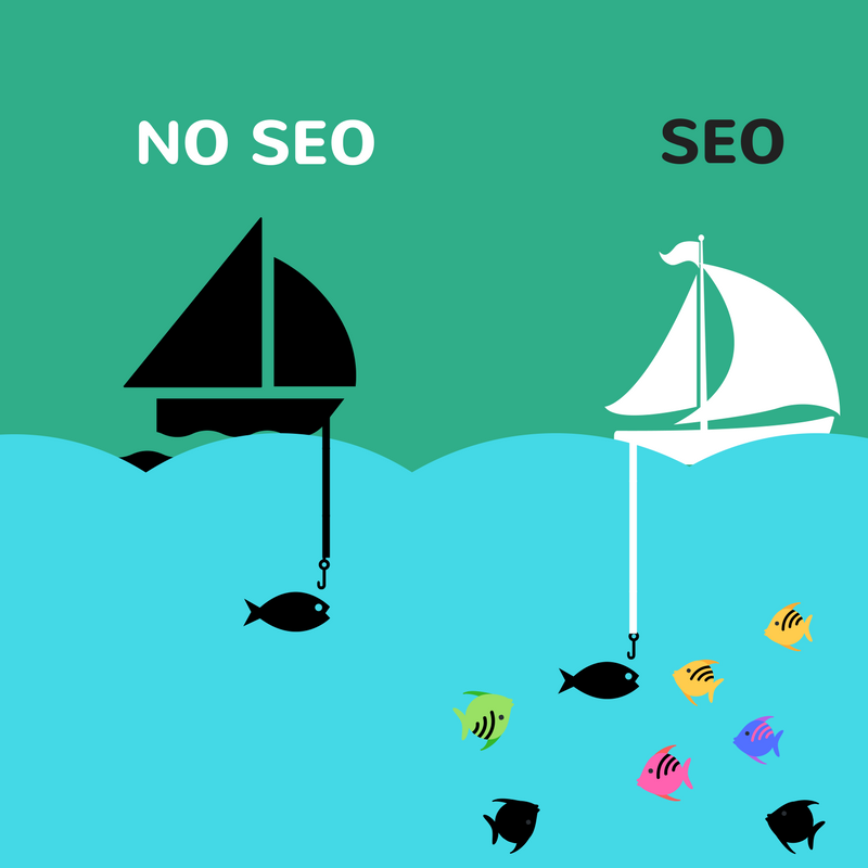 Benefits of SEO in Nepal