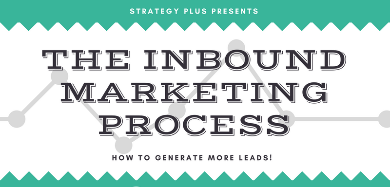 Inbound Marketing Process 1