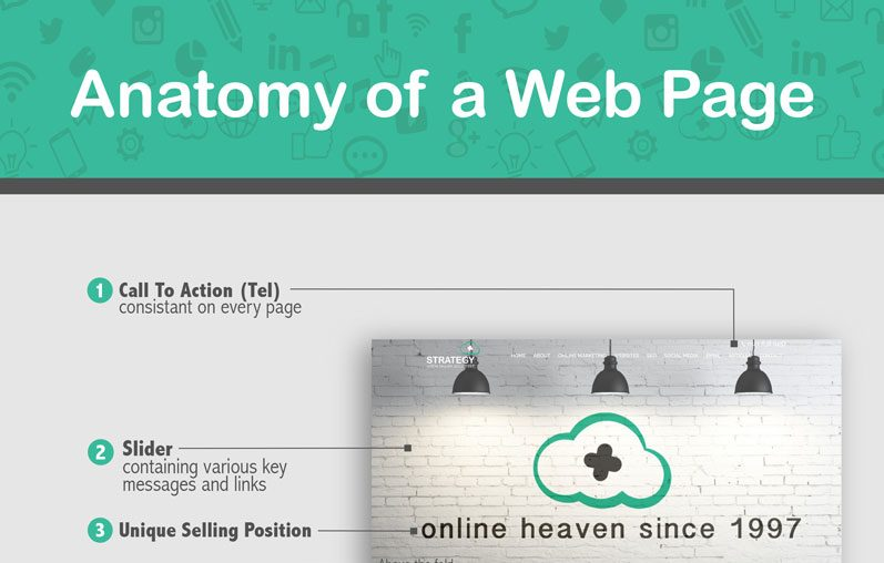 anatomy-of-a-web-page