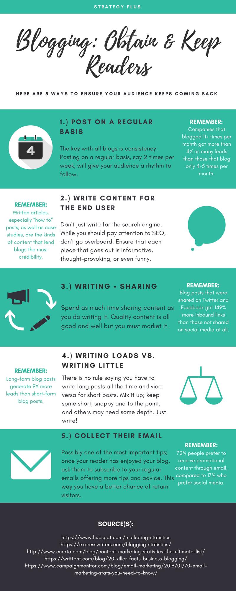 Blogging: Obtain & Keep Readers 4