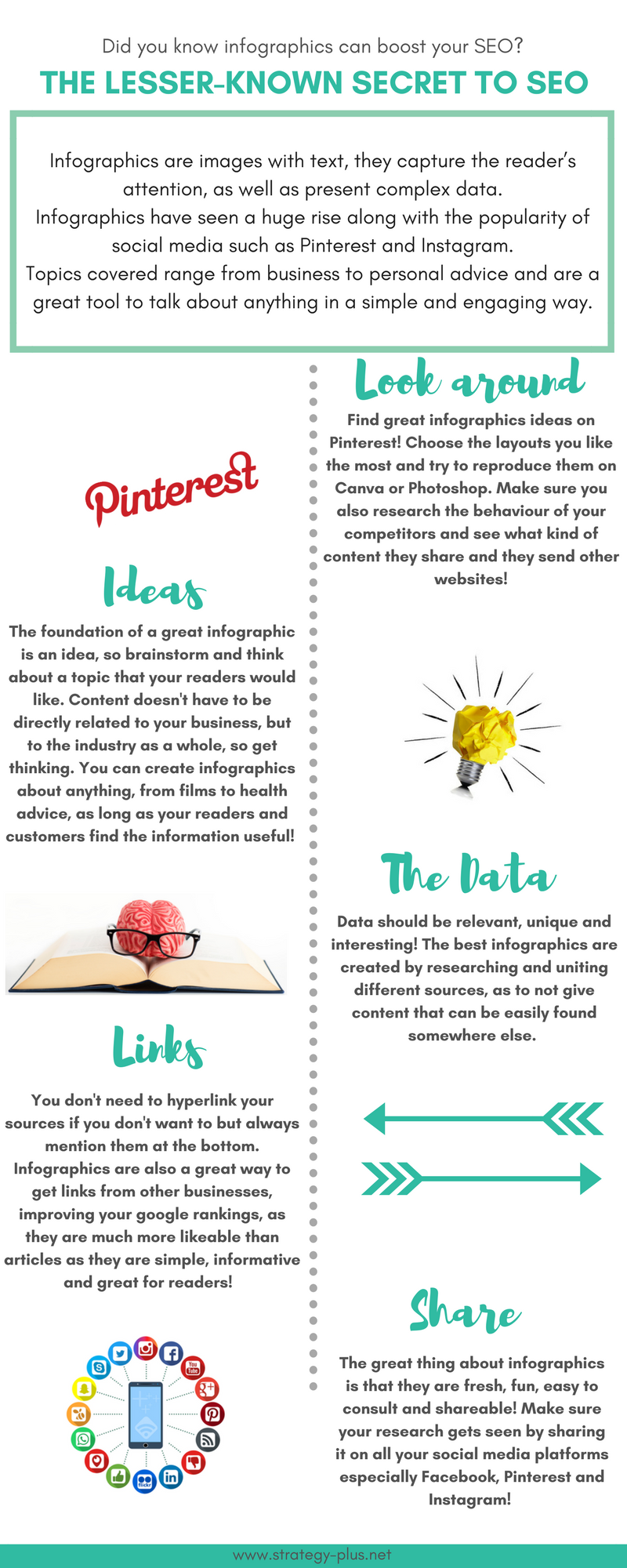 infographics and SEO