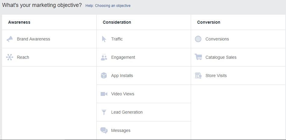 Facebook Advert Objects